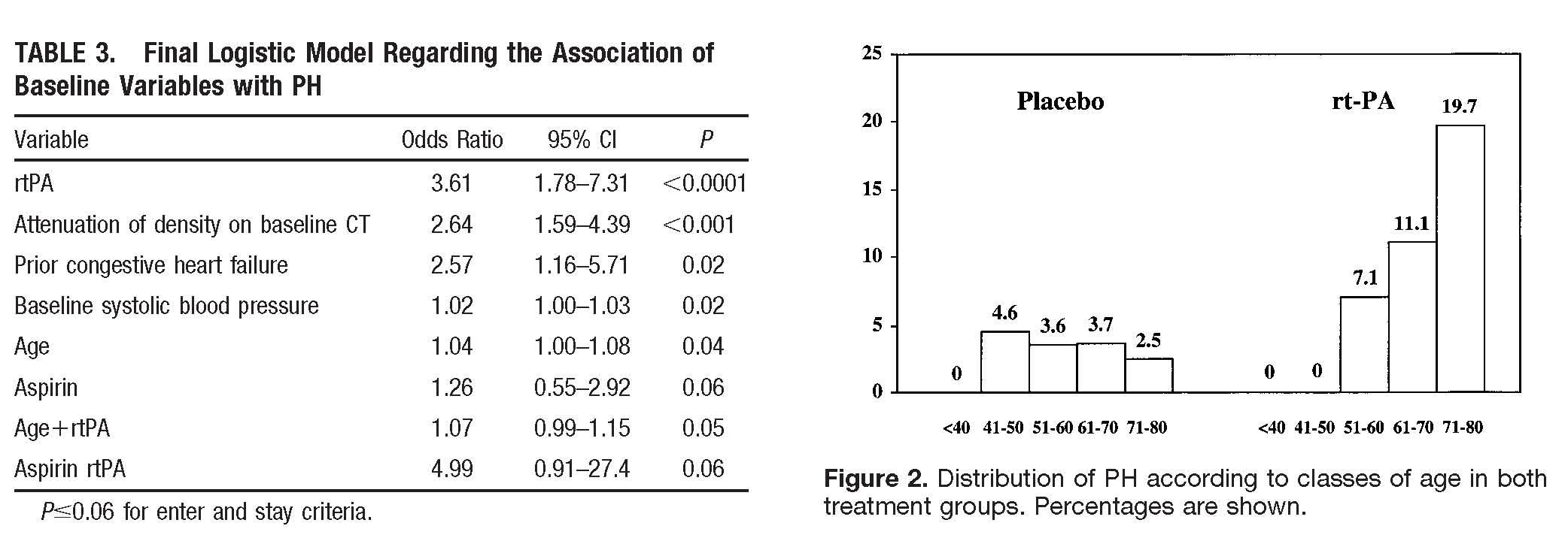 %e5%87%ba%e8%a1%80%e3%81%ae%e8%a9%95%e4%be%a1-full