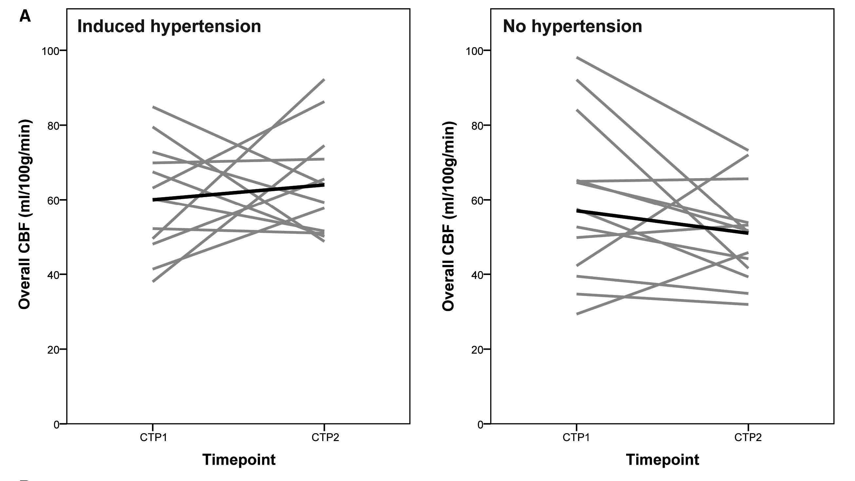 sah-hypertension-full